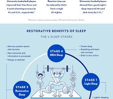 Sleep Like an Athlete | National Women's Health and Fitness Day