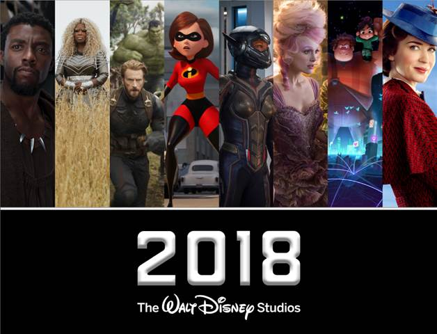 Disney Movie Highlights 2018
