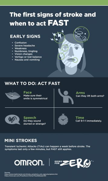 Stroke awareness and prevention guidelines