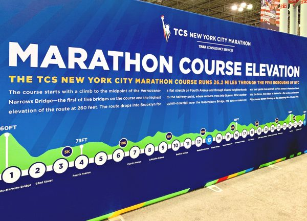 New York City Marathon Course Elevations