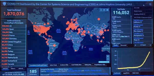 Johns Hopkins University Global Pandemic Tracker